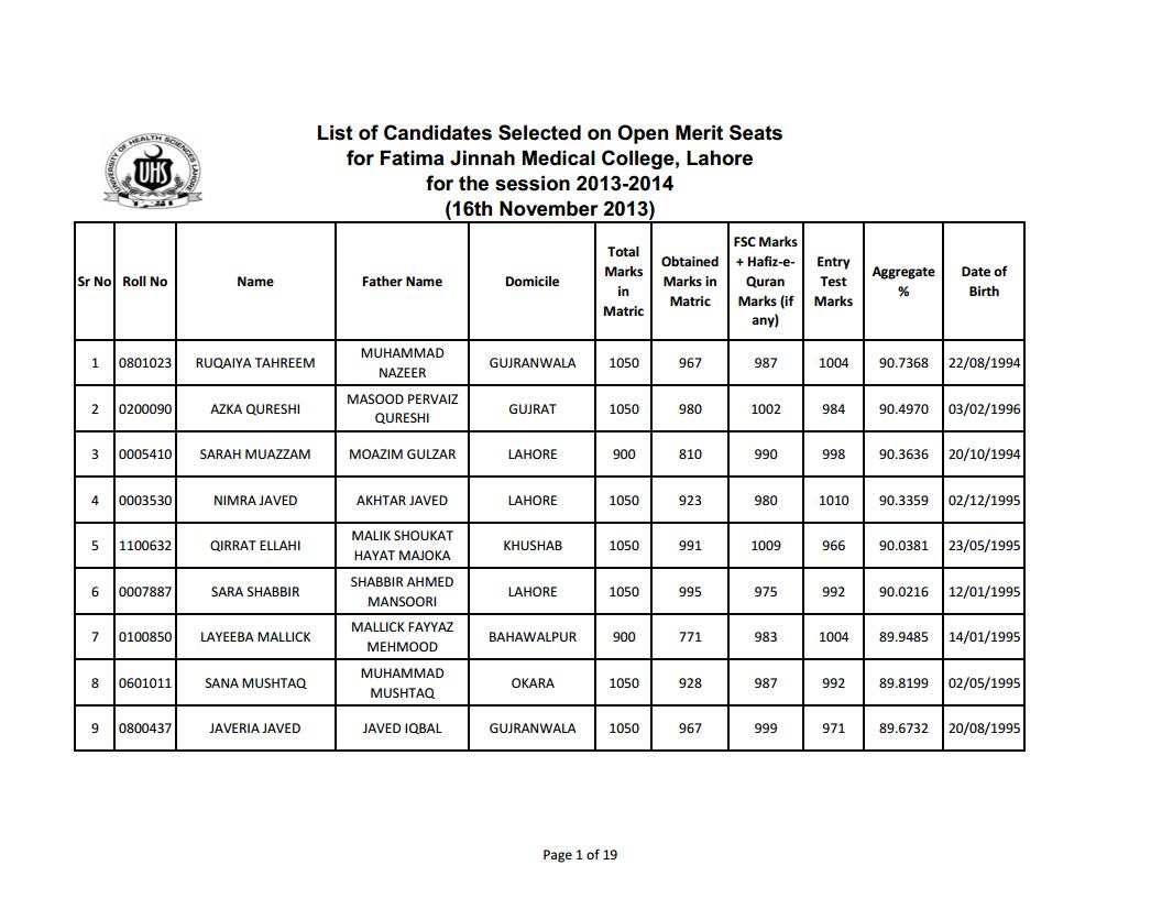 University of Health Sciences (UHS) Lahore: Services Institute of Medical Sciences (SIMS) Lahore Merit List 2013 for Candidates Selected on Open Merit Seats for Government Medical Institutions of the Punjab (Session 2013-2014) (16th November 2013)