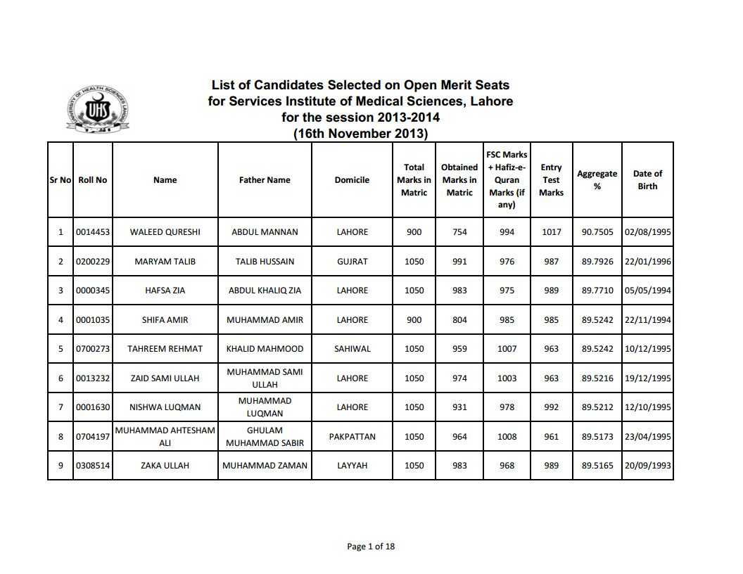 University of Health Sciences (UHS) Lahore: Services Institute of Medical Sciences (SIMS) Lahore Merit List 2013 for Candidates Selected on Open Merit Seats for Government Medical Institutions of the Punjab (Session 2013-2014) (16th November 2013).