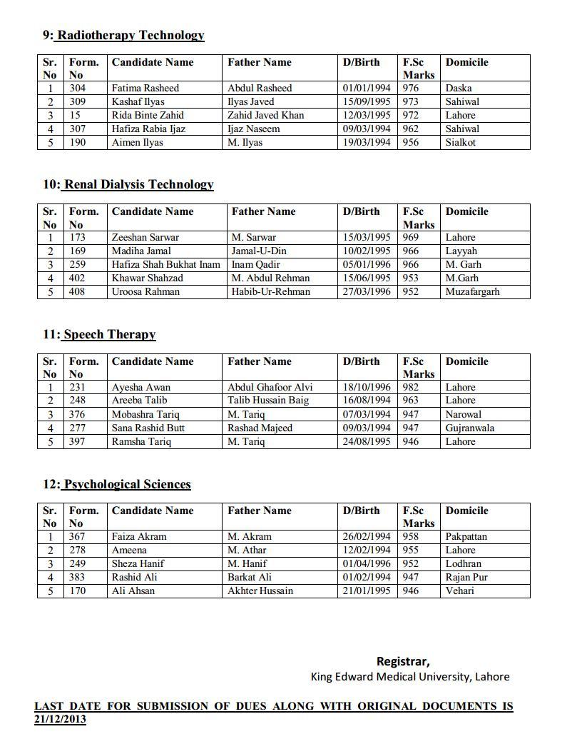 KEMU First Merit List for BSc (Hons) Session 2014-2017