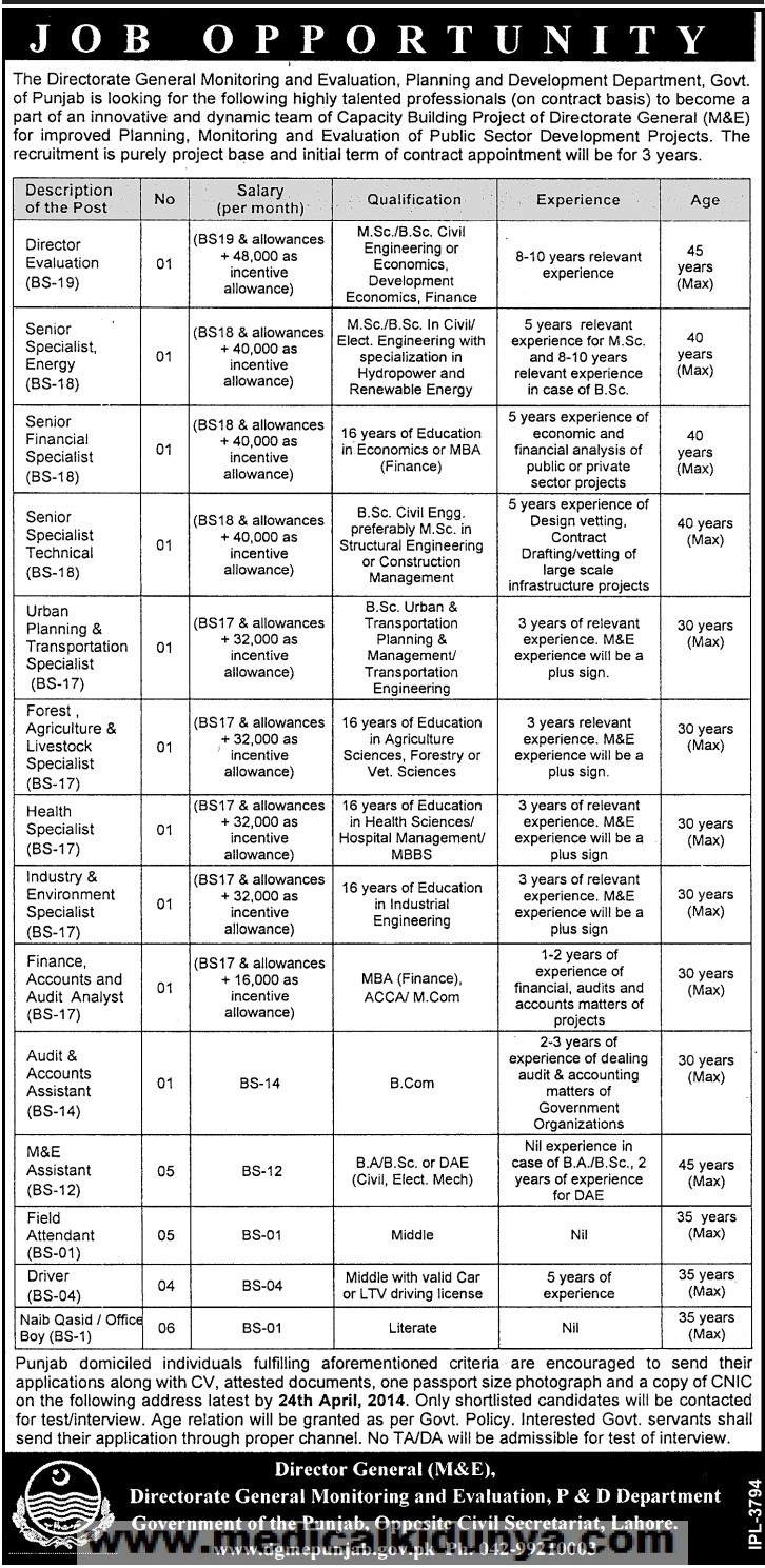 Doctors Jobs in Director General Monitoring & Evaluation Punjab