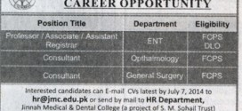 Professors, Consultants Jobs in Jinnah Medical & Dental College Karachi