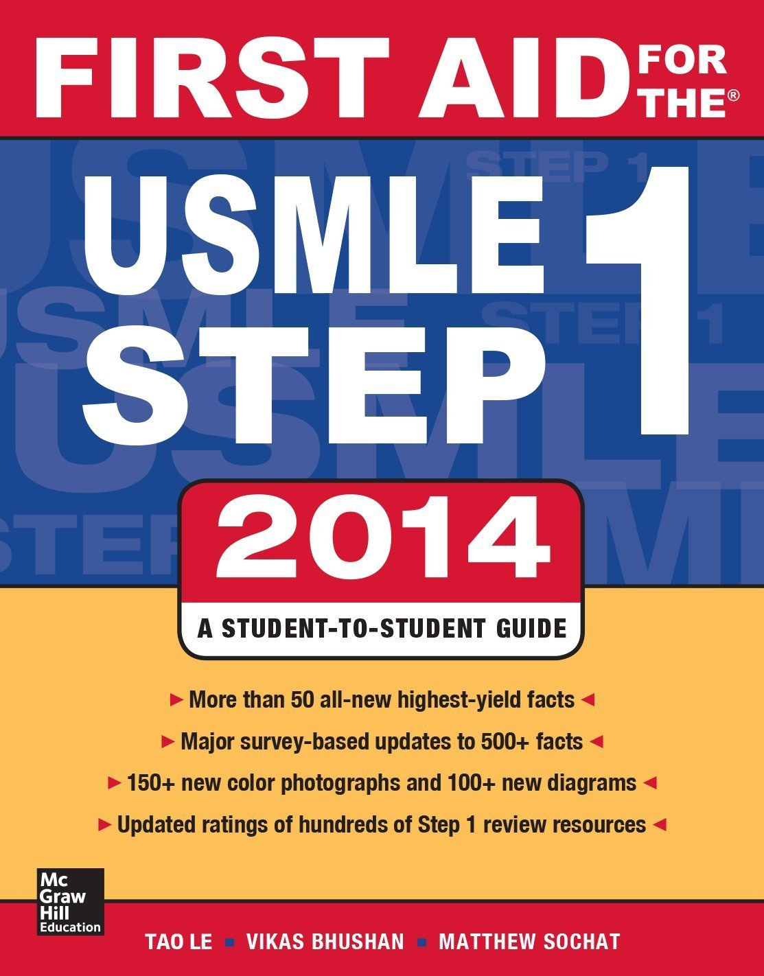 15 Steps to Rocking the USMLE