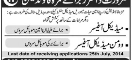 Male & female medical officers jobs in Hamza Foundation Lahore