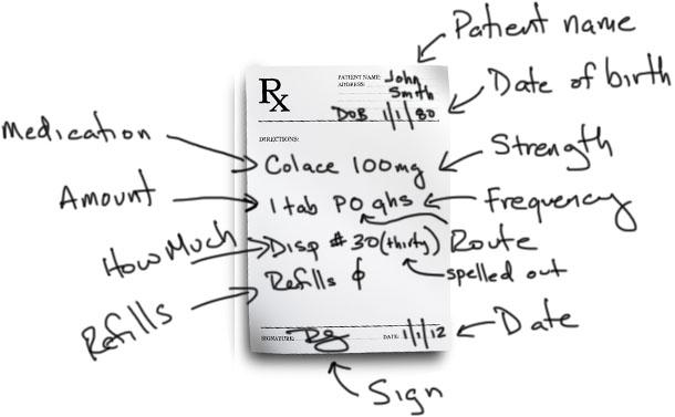 How To Write A Prescription ?  Read more at: http://forum.facmedicine.com/threads/how-to-write-a-prescription.17014/