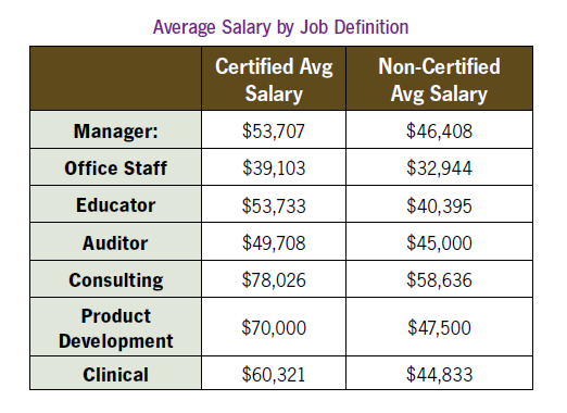 Salary_by_Jpob_Definition